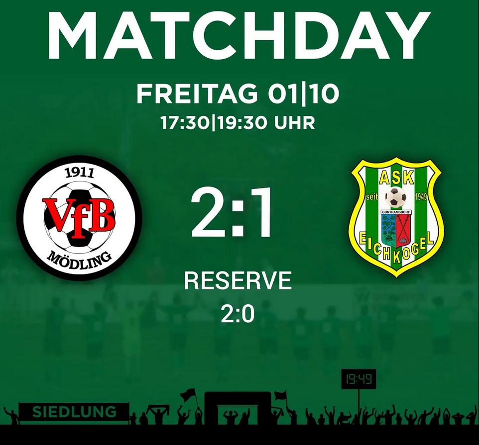 Beide Mannschaften verlieren auswärts gegen Mödling. Reserve 2:0 | KM 2:1